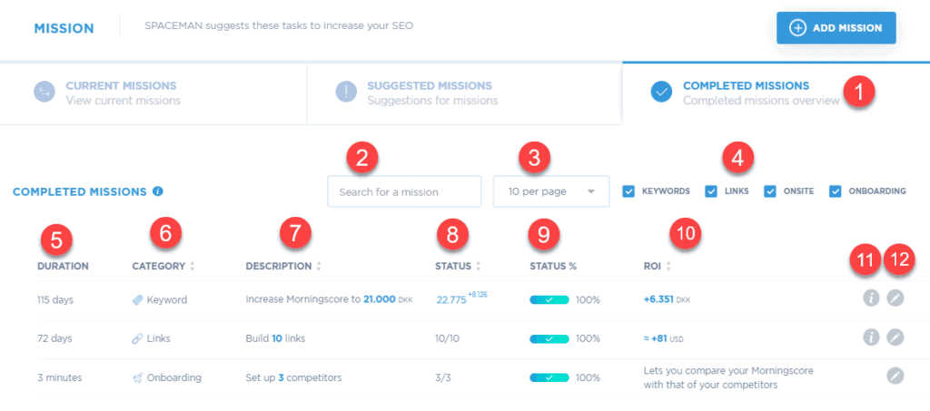 View completed SEO mission & tracked goals