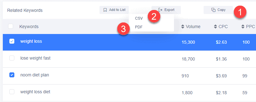 You can copy, export to csv & export to PDF