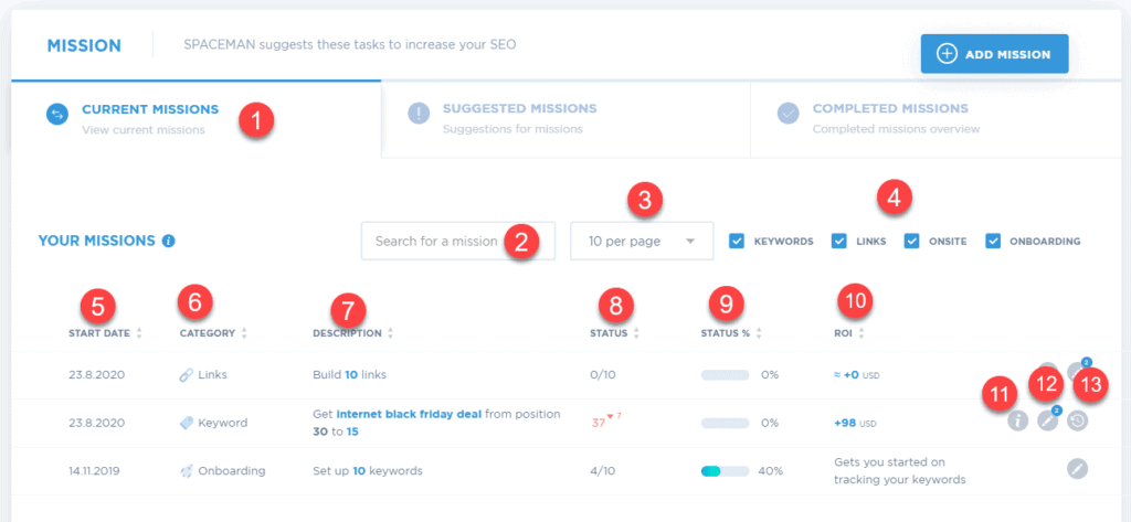 View current SEO mission & tracked goals