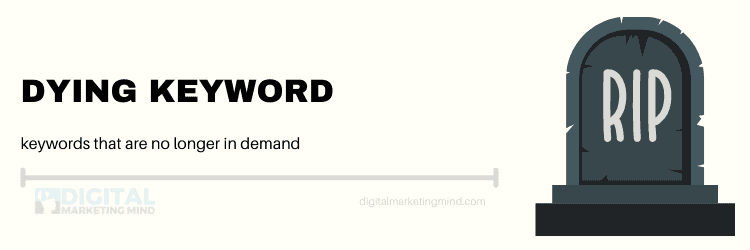 Keywords that are no longer demand
