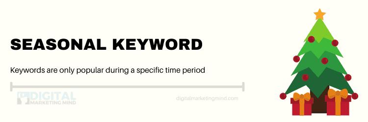 Seasonal keywords