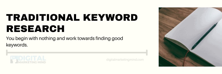 Traditional keyword research